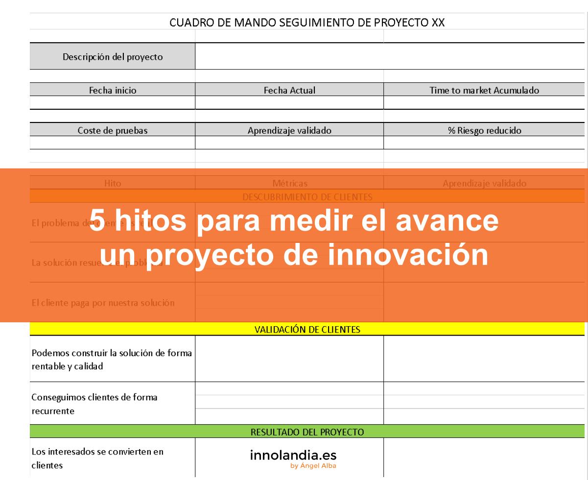 5 hitos para medir el avance un proyecto de innovación